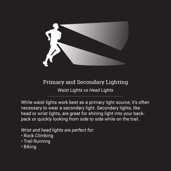 lumen-650-oculus-primary-and-secondary-lighting_6-10-2019-768×768-1-1